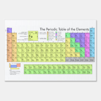 Periodic table of elements lawn sign