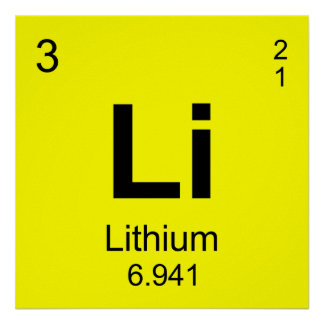 Periodic Table of Elements (Lithium) Poster