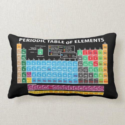 Periodic Table Of Elements Lumbar Pillow