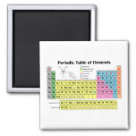Periodic Table of Elements Magnet
