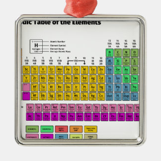 Periodic Table of Elements Metal Ornament
