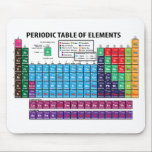 "Periodic Table Of Elements Mouse Pad<br><div class=""desc"">The Periodic Table.</div>"