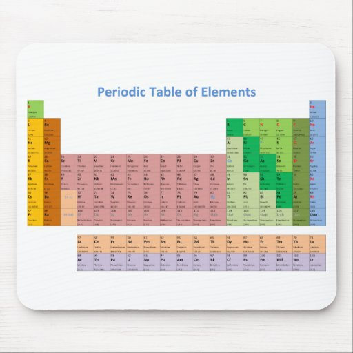 Periodic Table of Elements Mouse Pads