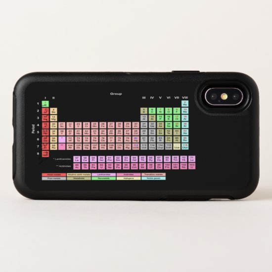 Periodic Table of Elements OtterBox Symmetry iPhone X Case