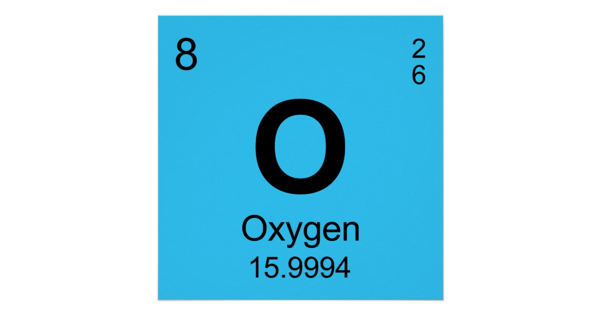Periodic Table of Elements (Oxygen) Poster | Zazzle