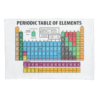 Periodic table t shirts periodic table gifts art posters for C table of elements