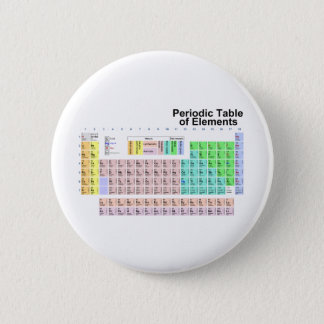 Periodic Table of Elements Pinback Button