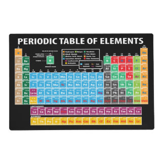 Periodic placemats zazzle for Periodic table 85