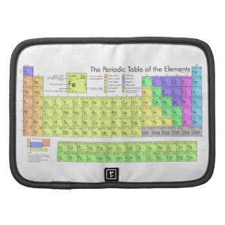 Periodic table of elements organizer