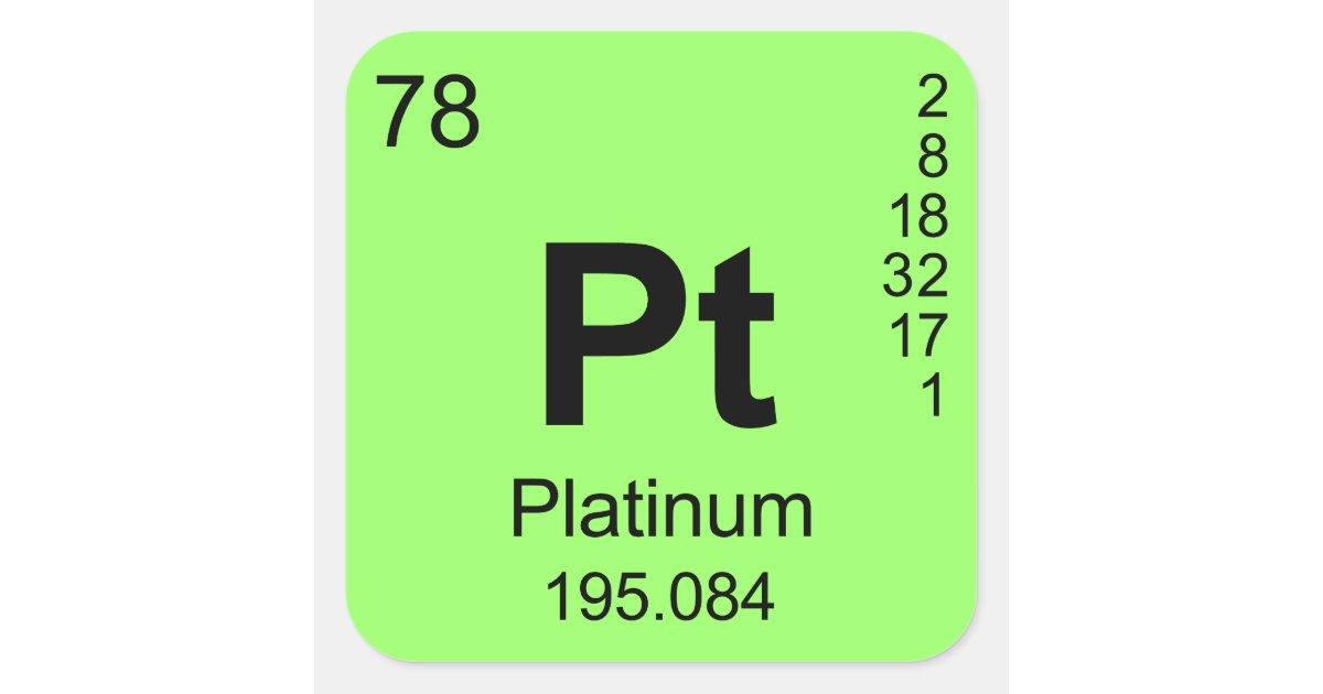 78 periodic table symbol v periodic v symbol table v table periodic symbol periodic element table on becuo images platinum pictures urtaz Choice Image