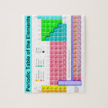 "Periodic Table of Elements Puzzle<br><div class=""desc"">Periodic Table of Elements Puzzle</div>"