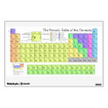 Periodic table of elements room graphics