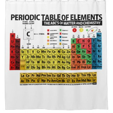 Beach Themed Periodic Table of Elements Shower Curtain