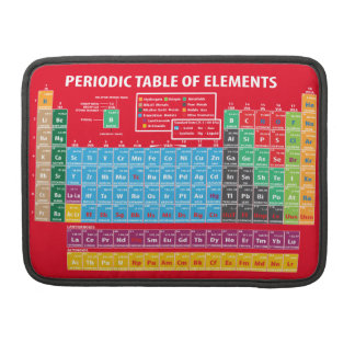 Periodic Table Of Elements Sleeve For MacBook Pro