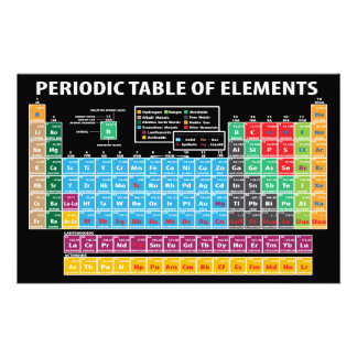 Chemistry stationery zazzle for Periodic table 85