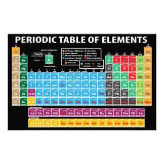 Periodic Table Of Elements Stationery