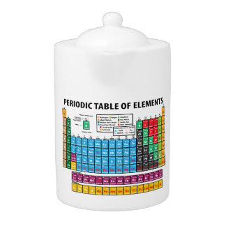 Periodic Table Of Elements Teapot