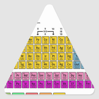 Periodic Table of Elements Triangle Sticker
