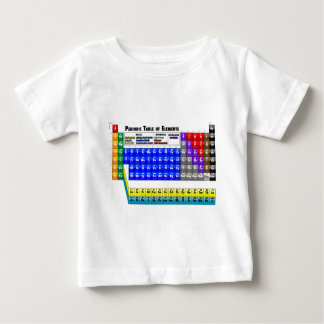 Periodic Table of Elements Tees