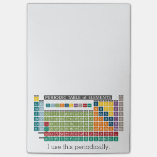 Periodic Table of Elements - Use Periodically Post-it Notes