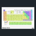 """Periodic table of elements wall decal<br><div class=""""desc"""">Periodic table of elements.Periodic table of elements of Chemistry. A periodic table is a tabular display of the chemical elements,  organized on the basis of their atomic numbers,  electron configurations,  and recurring chemical properties. Elements in the periodic table are presented in order of increasing atomic number.</div>"""