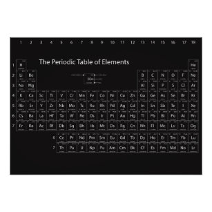 Periodic table posters zazzle periodic table of elements wall poster urtaz Image collections