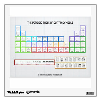 Periodic Table Of Guitar Symbols Wall Decal