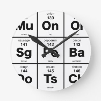 Periodic Table of Pizza Ingredients Clocks