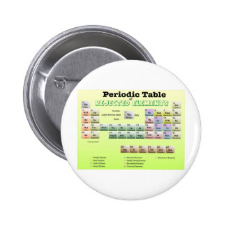 Periodic Table of rejected Elements 2 Inch Round Button