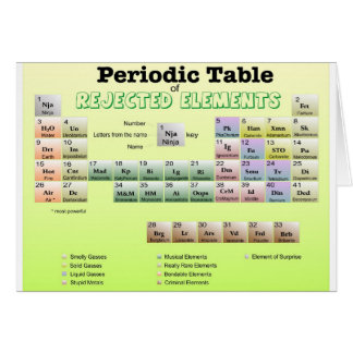 Periodic Table of rejected Elements Card