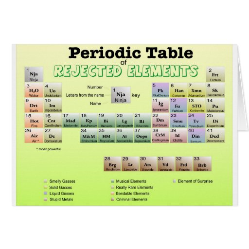 new periodic table
