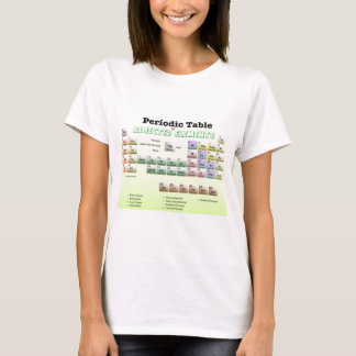 Periodic Table of rejected Elements T-Shirt