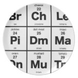 Periodic Table of Sandwich Toppings Dinner Plate