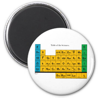 Periodic Table of Sciences 2 Inch Round Magnet