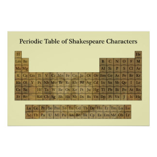 Periodic Table of Shakespeare Characters Poster