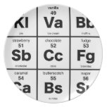 Periodic Table of Sweets Plate