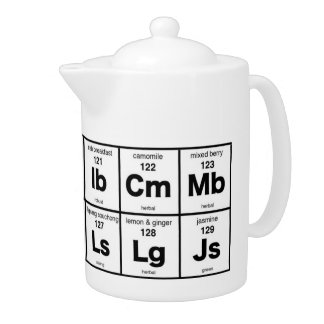 Periodic Table of Teas Teapot