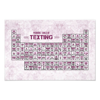 Periodic Table of Texting (Pink) Photo Print