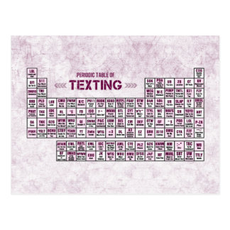 Periodic Table of Texting (Pink) Postcard