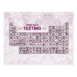 Periodic Table of Texting (Pink) Postcards