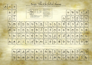 Alchemy posters zazzle periodic table of the classical elements alchemy poster urtaz Image collections