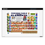 """Periodic Table of the Elements 15"""" Laptop Skin"""