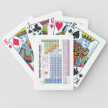 Periodic Table of the Elements Bicycle Playing Cards