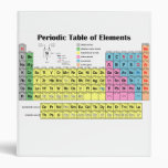 Periodic Table of the Elements Binder