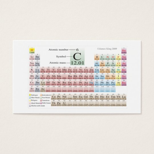 Periodic Table of the Elements Business Card