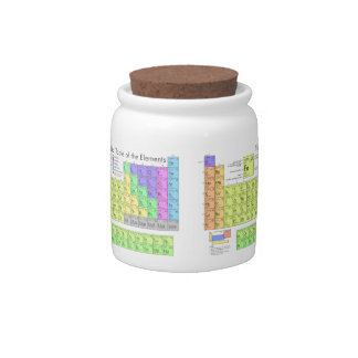 Periodic Table of the Elements Candy Dish