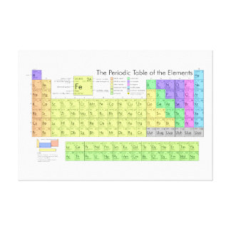 Periodic Table of the Elements Gallery Wrap Canvas