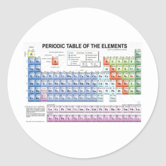 Periodic Table of the Elements Classic Round Sticker