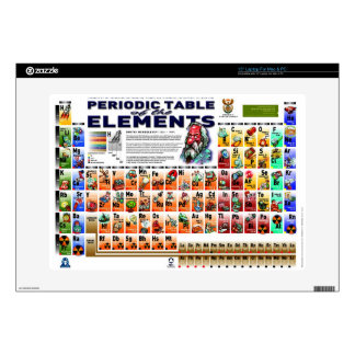 Periodic Table of the Elements Decals For Laptops