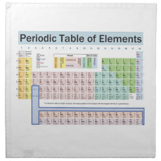 Periodic Table of the Elements Dinner Napkin